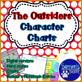 The Outsiders Character Charts and Graphic Organizers Printable and Digital 325325