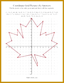 Coordinate Plane Worksheets 94155 Maple Leaf for Coordinate Plane Activity Math