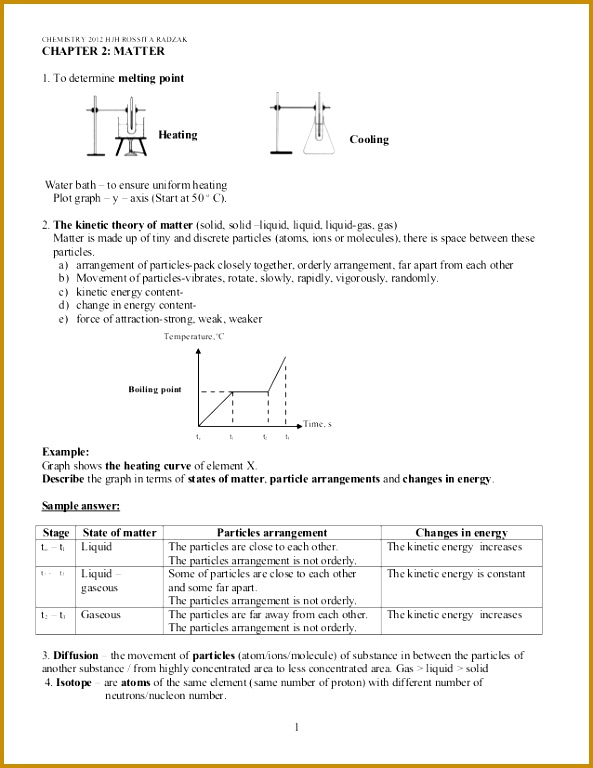 CHEMISTRY 2012 HJH ROSSITA RADZAK CHAPTER 2 MATTER 1 To determine melting point Water 768593