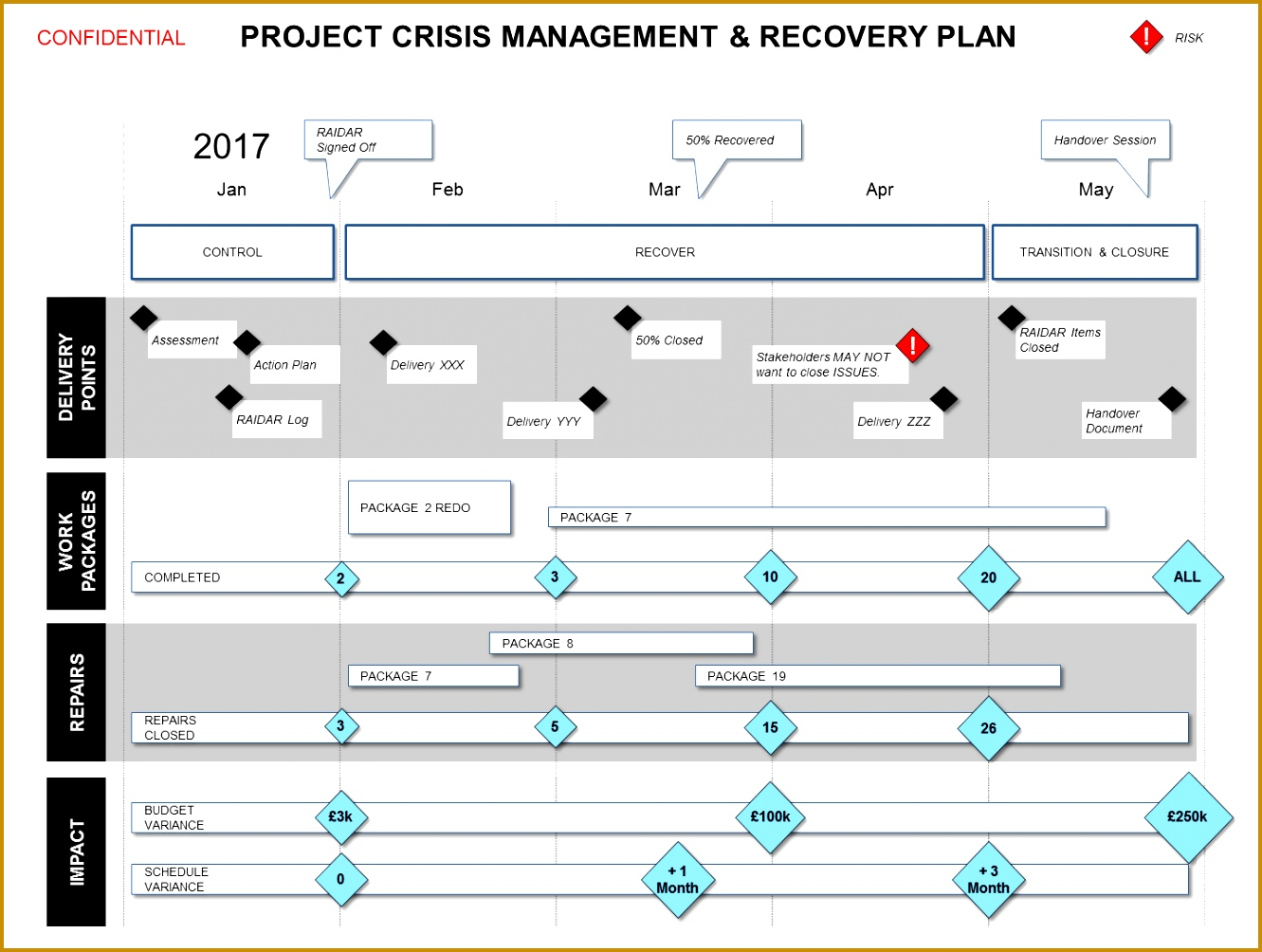 Disaster Recovery Plan Drp 10041331