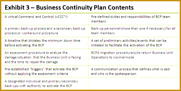 disaster recovery and business continuity plan template example 293584
