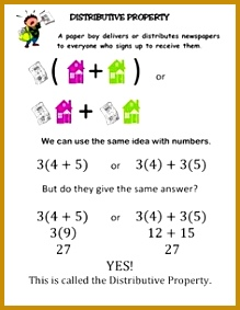 Distributive Property Intro Notes Worksheet mon Core 6 NS 283219