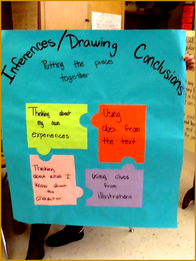 Fun To Teach ESL Teaching English as a Second Language Drawing Conclusions and Making 892669