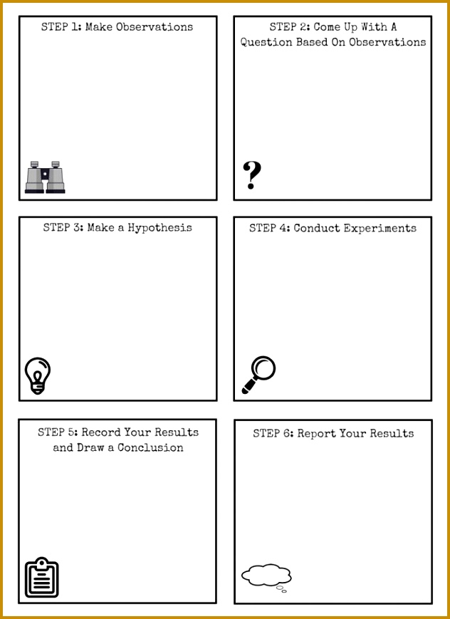 Free printable scientific method sheets for kids science experiments 869632