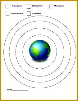 Atmosphere layers coloring worksheet 325251