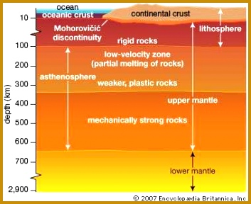 A cross section of Earth s outer layers from the crust through the lower mantle 288353