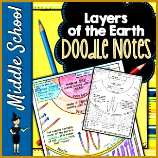 Layers of the Earth Doodle NotesThis Doodle Note is part of Growing Bundle available here 325325