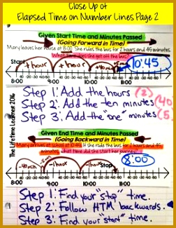 Elapsed Time to the Minute Elapsed Time Worksheets Activities Games 325252