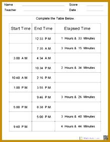 Time Worksheets 283219