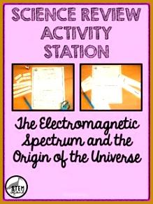 Electromagnetic Spectrum Worksheet 74178 Few Of Us Ever