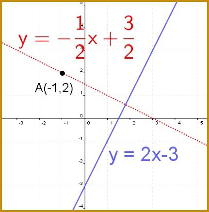 perpendicular lines 437431
