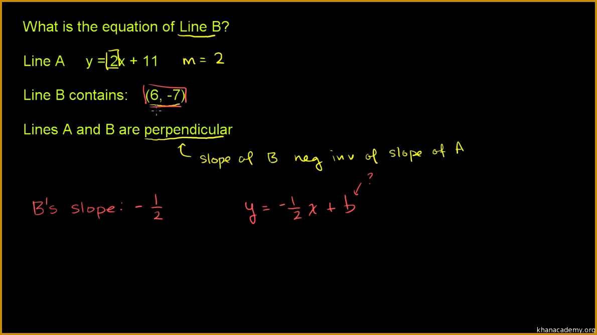 Perpendicular lines from equation Analytic geometry video 6691190
