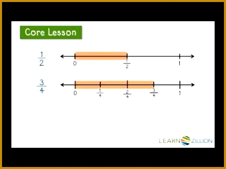 Lesson for equivalent fractions using a number line 334446