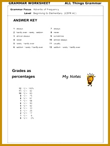 English Grammar Worksheet Adverbs of Frequency thingsgrammar 292219
