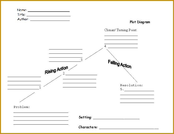 Plot Diagram 1 Plot Worksheet 569736