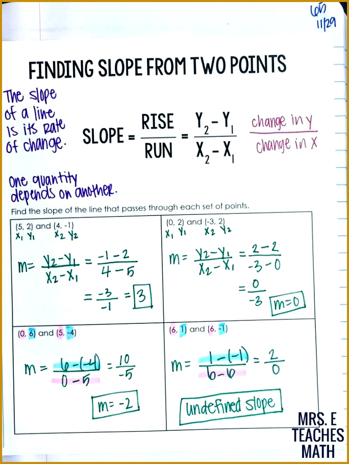 finding slope from two points interactive notebook page for algebra 911684