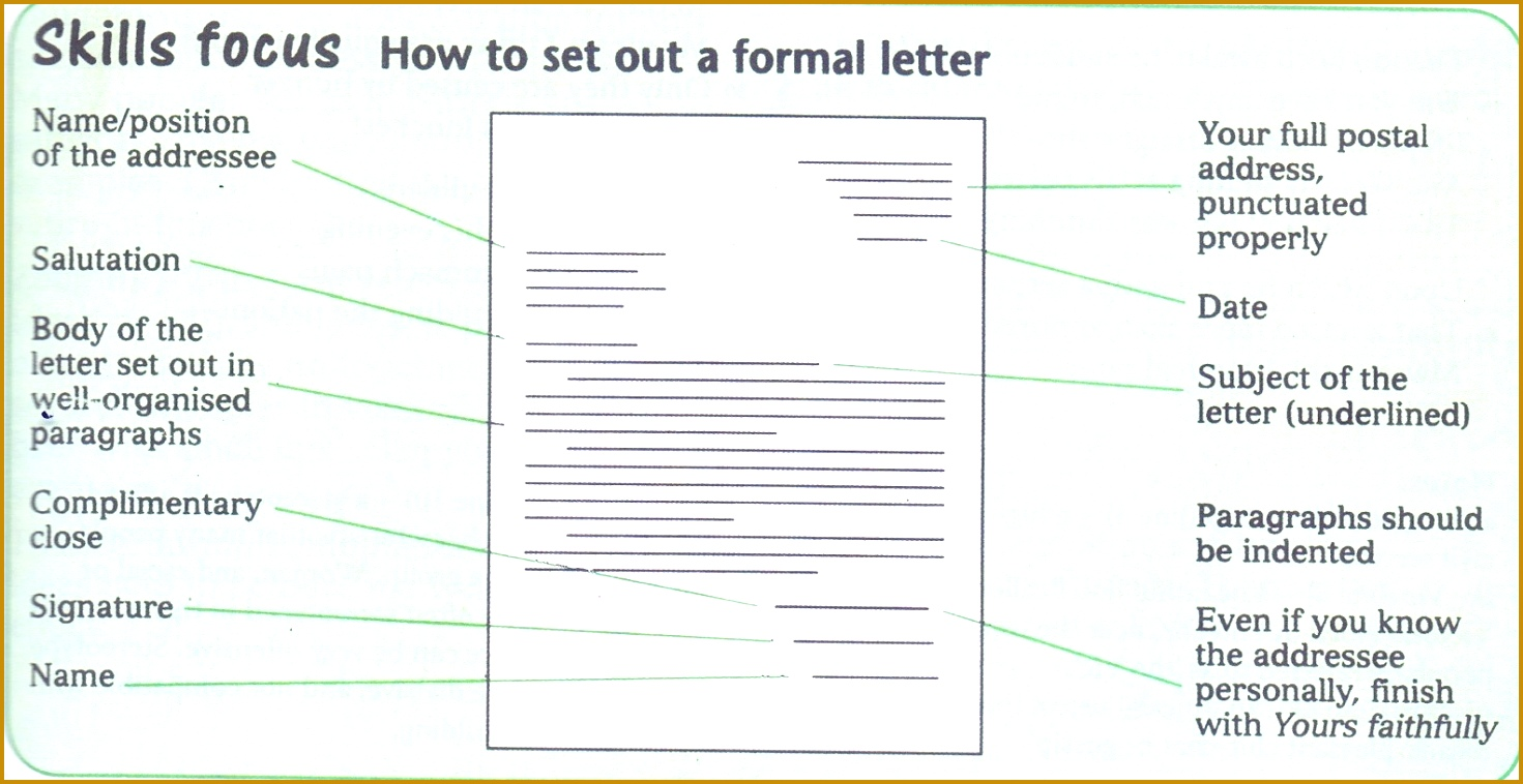 Grammar Clinic The REAL Difference Between Formal And Informal Letter 7581471
