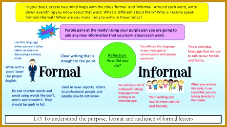 5 Formal Letter Vs Informal Letter   FabTemplatez