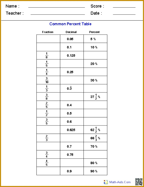 Table of mon Percents Worksheets 569736