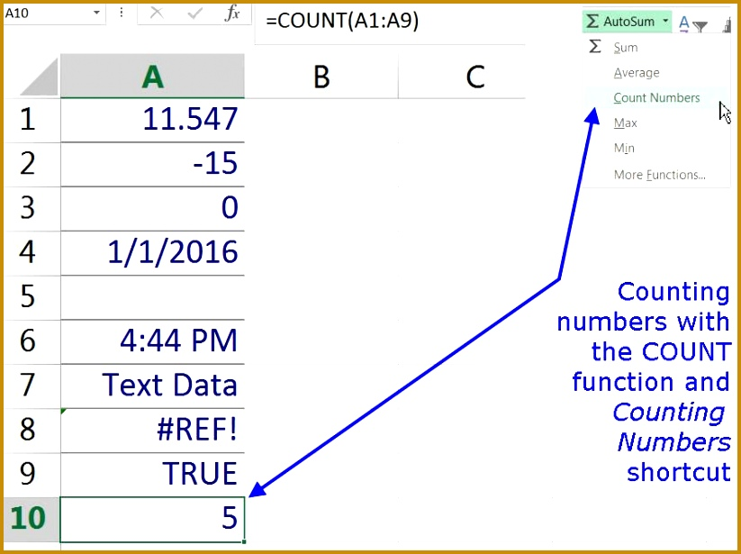 Count Numbers in Excel with the COUNT Function and Counting Numbers Shortcut 615823