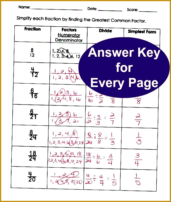 Simplifying Fractions with Greatest mon Factor Answer Key 705595