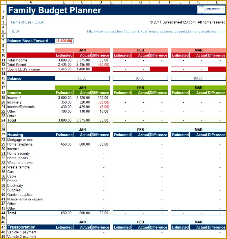 Family Monthly Bud Template 824784