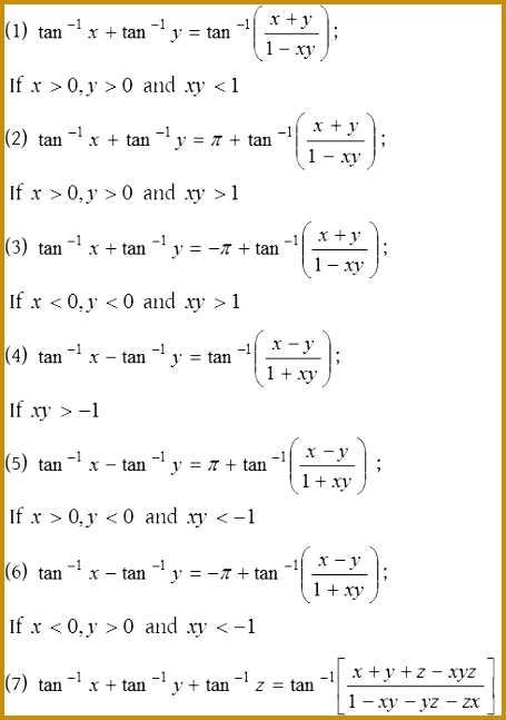 What are the Inverse Trigonometric Functions A Plus Topper 455647