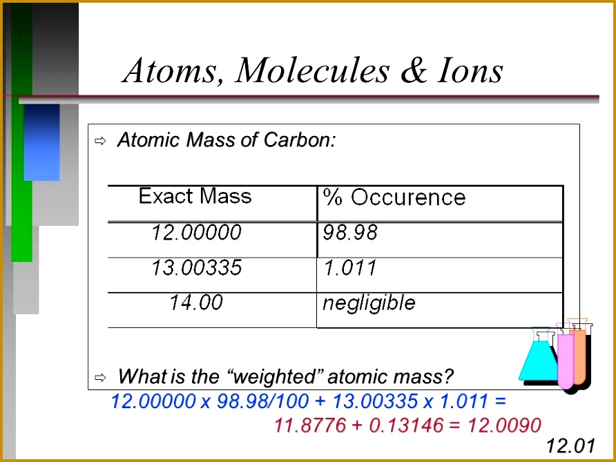 3 isotopes and Ions Worksheet | FabTemplatez