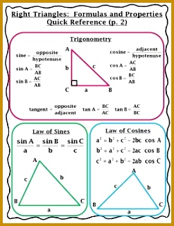 Trigonometric Functions Soh Cah Toa shows how to relate the sides of a right triangle using the hypotenuse adjacent and or opposite sides 325251