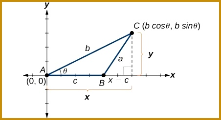 A triangle A B C plotted in quadrant 1 of the x y plane Angle A 452247