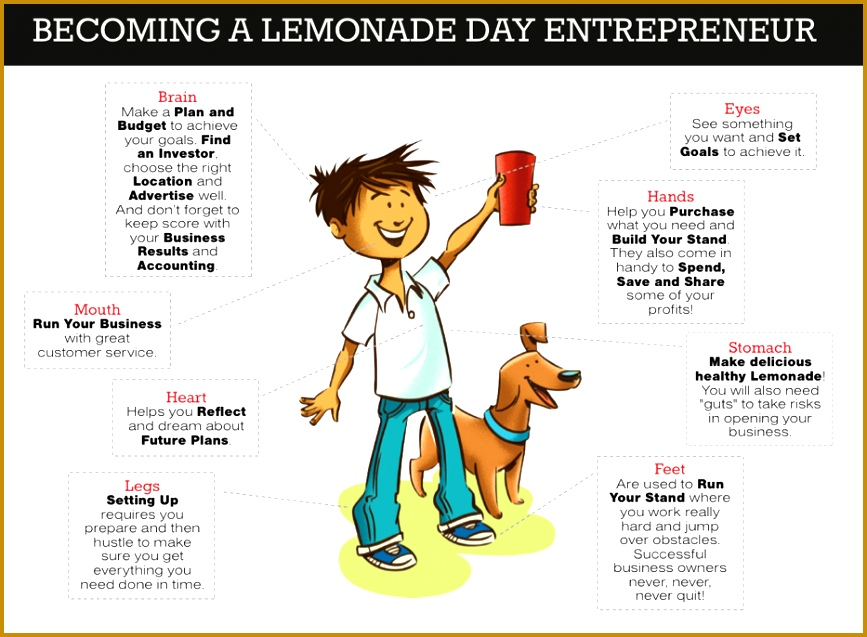 Lemonade stand business plan template choice image business cards lemonade stand business plan template image collections business lemonade stand business plan template gallery business cards accmission Image collections