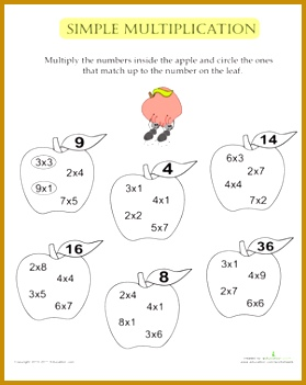 Multiplication worksheets 351279