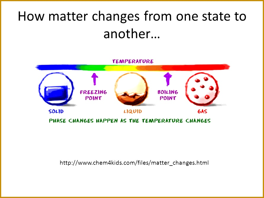 8 How matter changes from one state to another… changesml 669892