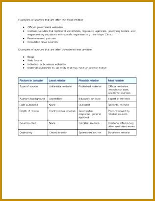 Source Evaluation Cheat Sheet 409316