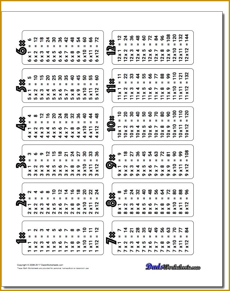 Multiplication Table 953753