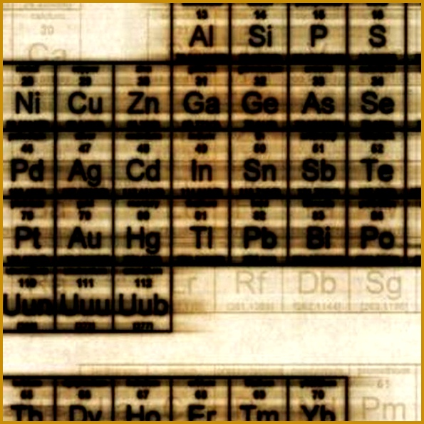 Use the periodic table to help you learn the names of ionic pounds 595595