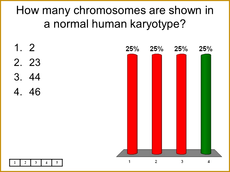 How many chromosomes are shown in a normal human karyotype 669892