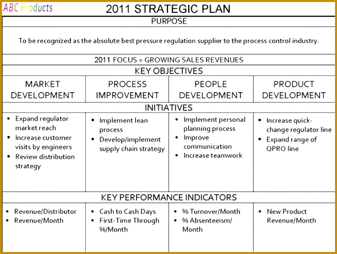 e page business plan template full depict 7 best work strategic planning on examples 515684