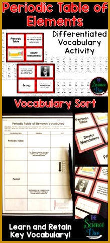 Periodic Table of Elements Vocabulary Sort 482219