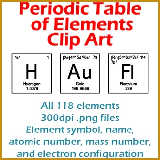 Periodic Table of Elements Chemistry Clip Art All 118 Elements 325325