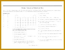 Periodic Table of Elements on Mars Worksheet 212163