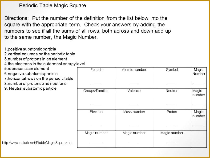 Periodic Table Magic Square 669892