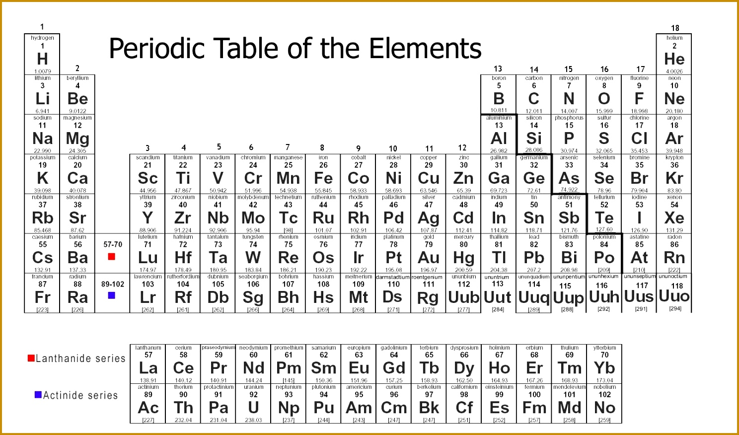 Periodic Table 8761488