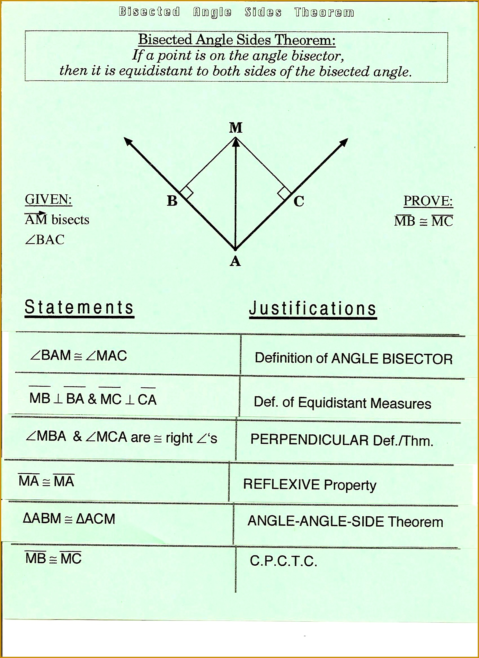 Bisected Angle Sides Thm 21741581