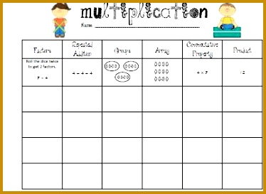 Third Grade Love Multiplication Chart add Students write word problems on the back 273374