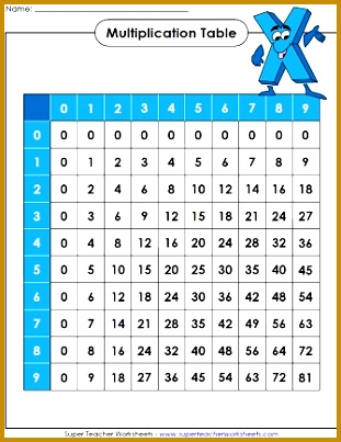 Super Teacher Worksheets has a large selection of printable multiplication tables that students can plete or use as a reference 403311