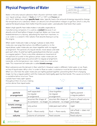 Worksheets Physical Properties of Water 421325