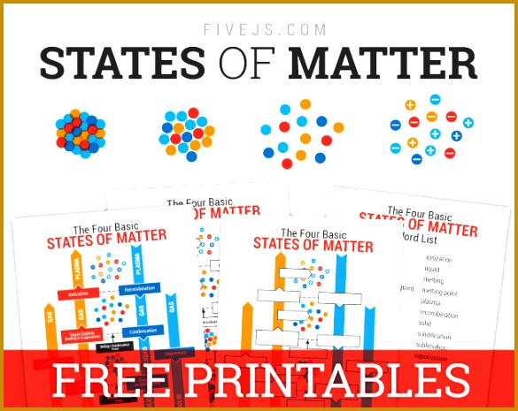 Changes in States of Matter Printable Worksheets Solid Liquid Gas & Plasma 465585