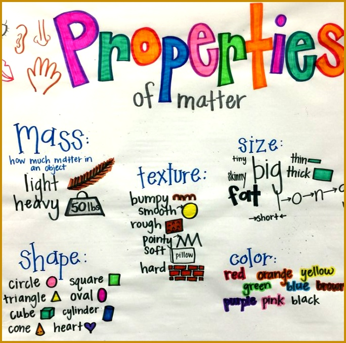 Properties of matter anchor chart 678684
