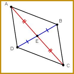 Properties of Parallelograms Diagonals 251249